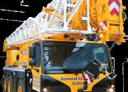 Are You Looking for a Truck-mounted Crane on Hire?