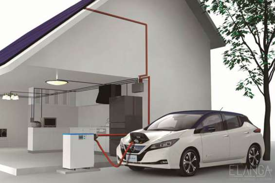 Bidirectional battery charger for the electric vehicle